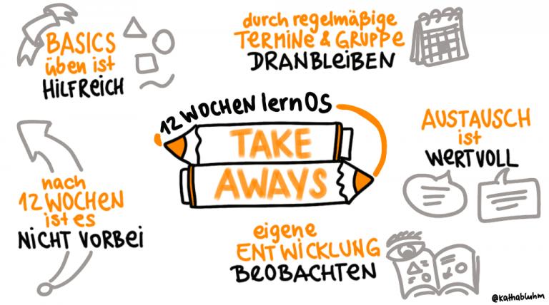 12 Wochen lernOS Sketchnoting – Meine 5 Take Aways